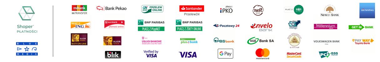 Dostępne formy płatności dla www.tanie-winiety.pl